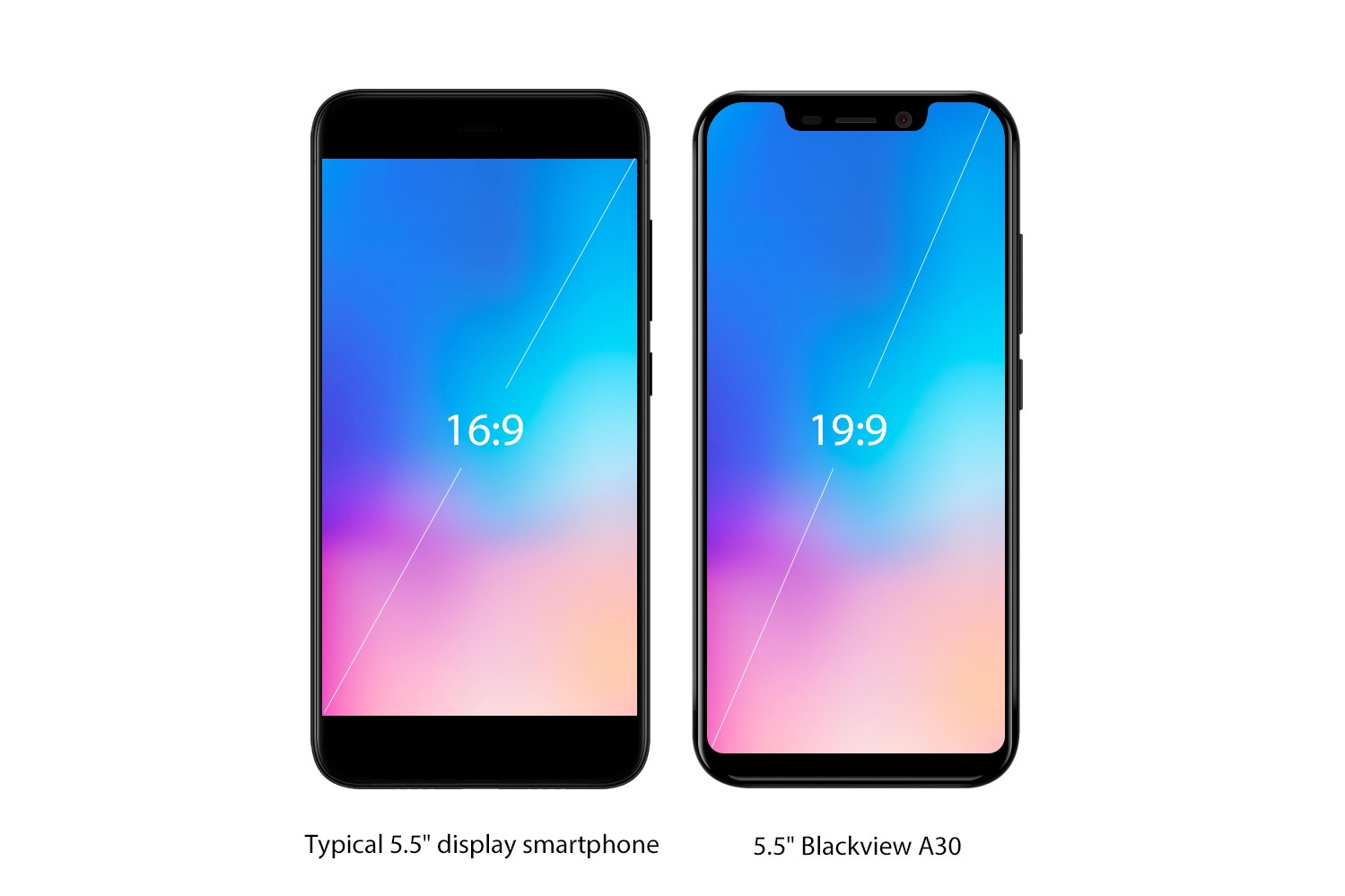 blackview a30 display